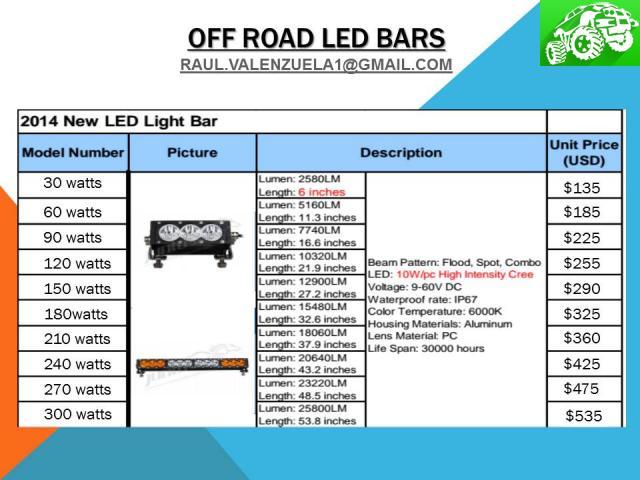 OFF ROAD LED BARS